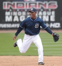 Top prospect Lindor should make his arrival sometime in 2015